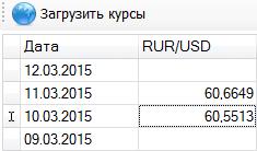 Конвертер валют на заданную дату по курсу цб